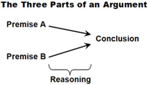 Argumentative Essays Purdue Writing Lab